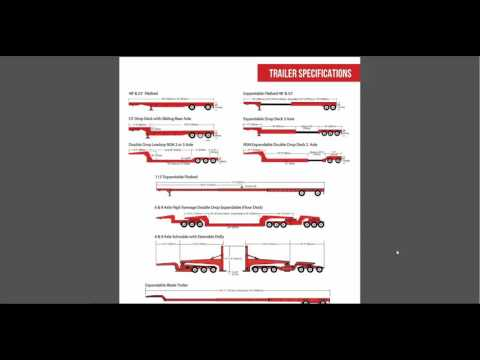 Pros and Cons of Different Trailer Types [Infographic