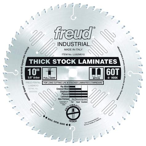 How to Pick the Right Miter Saw Blade | Power Saw Expert