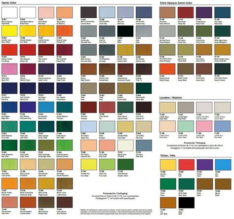 Models and Kits 1188: Pick Any 5 Vallejo Game Color Paints