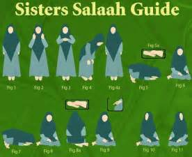 Differences in Salah between Men and Women: According to